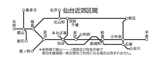 仙台近郊区間